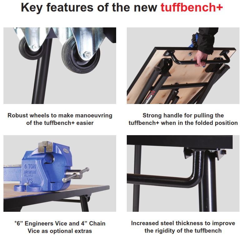 Tuffbench+ features