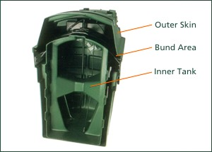 Bunded plastic Oil tank cross section