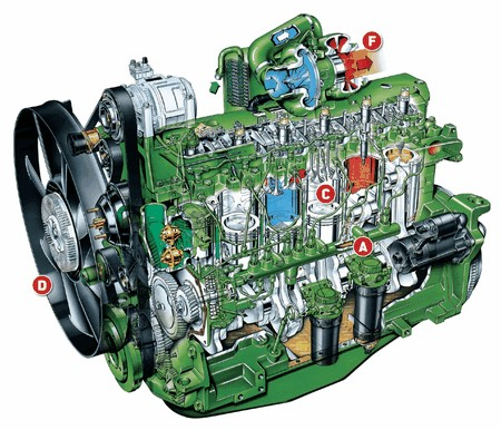 John Deere 9588 engine