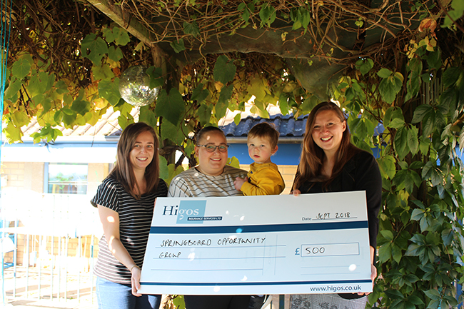 Victoria Jones and Felicity Franks present a cheque for 500 to Springboard Opportunity Group