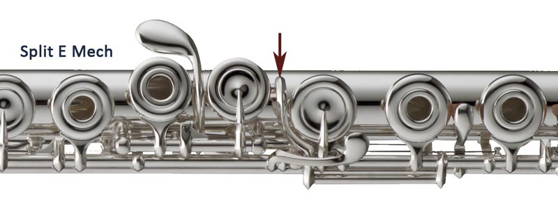 Split E mechanism flutes