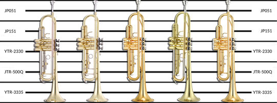 Which student trumpet should I buy?