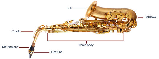 A guide to buying your first Saxophone