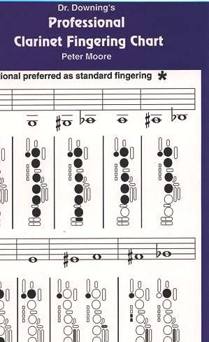 Doctor Downing Books Clarinet Fingering Chart  John Packer