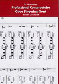 Doctor Downing Books Conservatoire Oboe Fingering Chart
